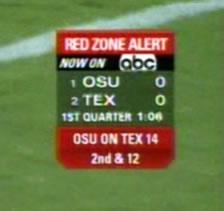 Red Zone Alert
